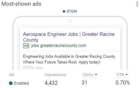 grc google ad